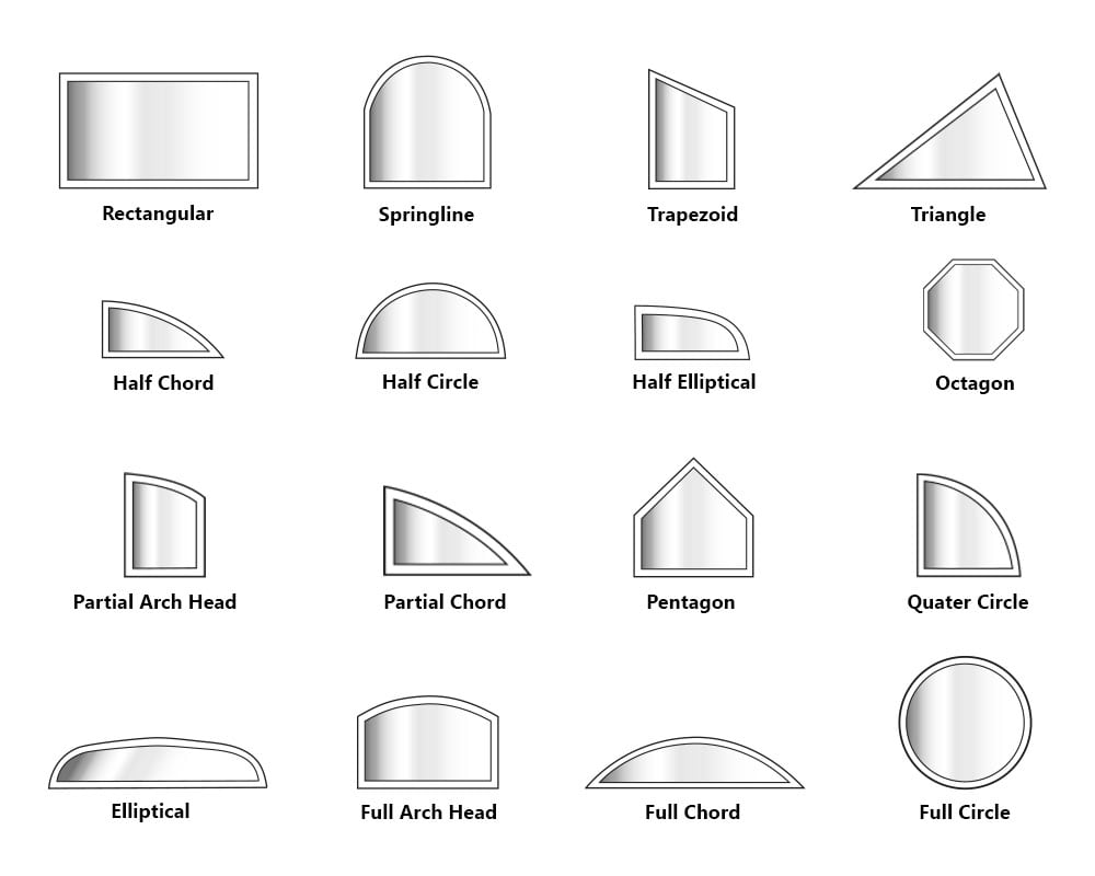 Shapes For Special Windows